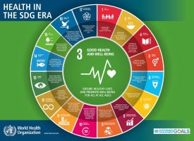 Sustainable Development Goals #SDGs and targets outlined in the 2030 Agenda are interlinked https://t.co/zOwIHbIrtd https://t.co/OoL5AqDbMR
