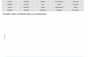 Interactive tool to compare trends in bank loans to corporates across the euro area https://t.co/QTZ9yLsphv https://t.co/VkSihp82Wj
