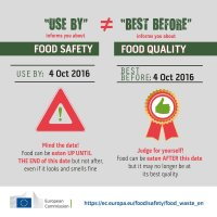 What you need to know about date marking on your food. Thanks to @Food_EU https://t.co/NzvdWCElBu