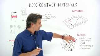 What do we mean by food contact materials?