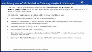 Q&A session for industry – Mandatory Use of eSub Gateway for Veterinary Submissions to EMA.
