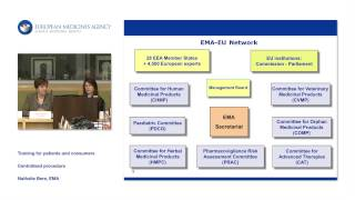 1.Overview of the EMA and the centralised procedure