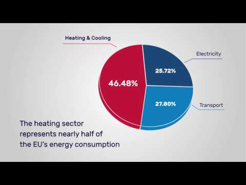 More ambition for Renewable Heating & Cooling