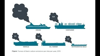 Which ships emit the most black carbon?