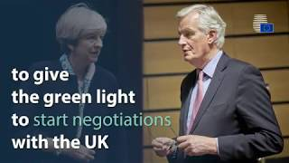 Negotiations with the UK