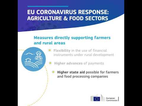 EU measures to support farmers during Coronavirus