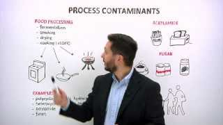 Food processing contaminants